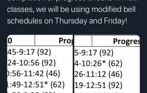 Modified Bell Schedules: 1/16-1/17